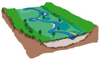 Le fonctionnement d'une rivière